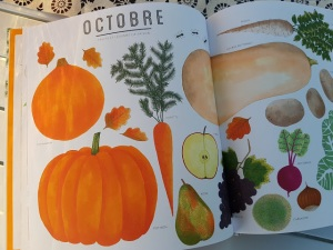 http://souslefeuillage.blogspot.com/2018/09/cest-de-saison-chaque-mois-ses-fruits.html